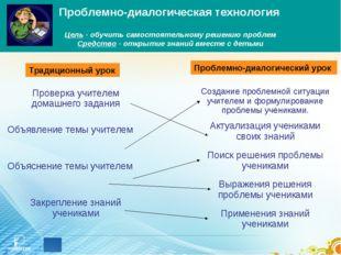 Проблемно-диалогическая технология Цель - обучить самостоятельному решению пр