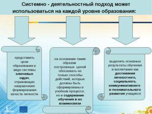 представить цели образования в виде системы ключевых задач, отражающих направ