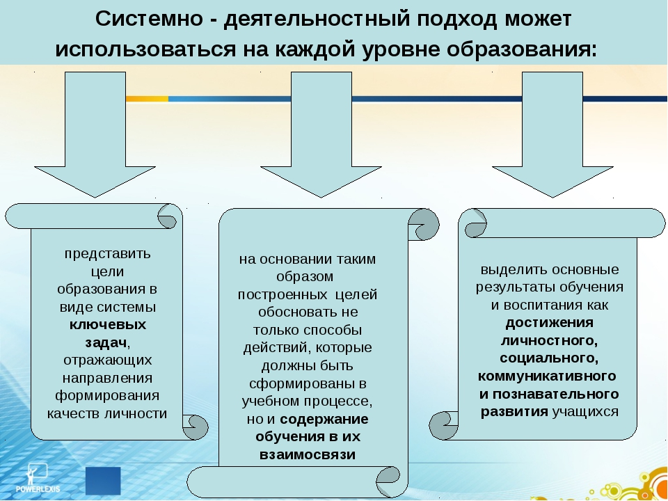 представить цели образования в виде системы ключевых задач, отражающих направ...