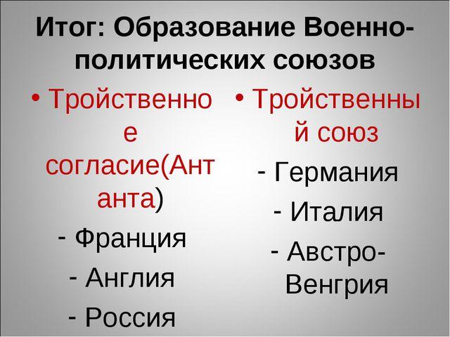 Итог: Образование Военно-политических союзов Тройственное согласие(Антанта) Ф...