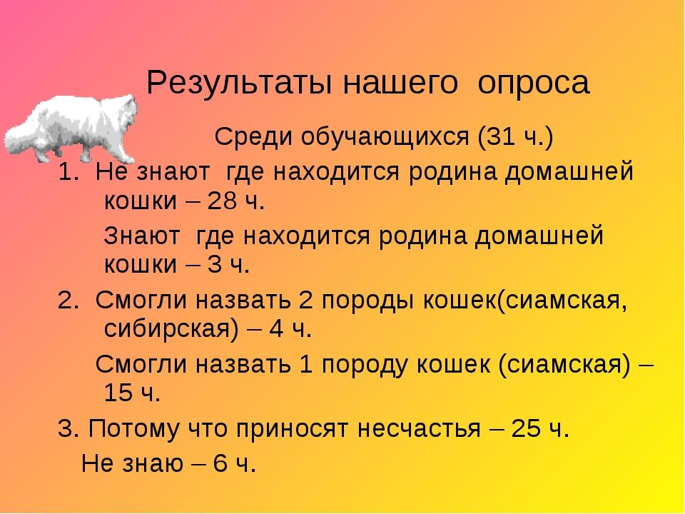 Результаты нашего опроса Среди обучающихся (31 ч.) 1. Не знают где находится...