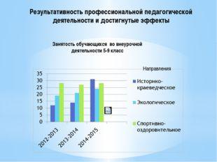 Занятость обучающихся во внеурочной деятельности 5-9 класс Результативность п