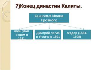 7)Конец династии Калиты. Сыновья Ивана Грозного Фёдор (1584-1598) Дмитрий пог