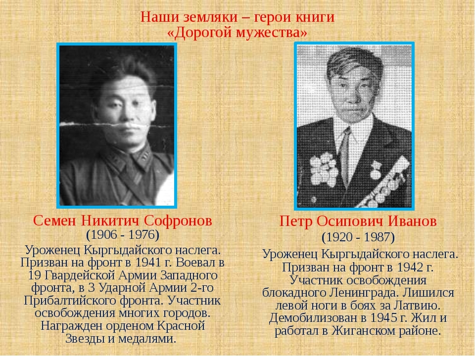 Семен Никитич Софронов (1906 - 1976) Уроженец Кыргыдайского наслега. Призван...