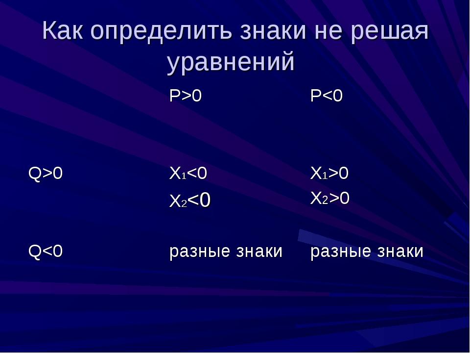 Как определить знаки не решая уравнений P>0P0X10 Q