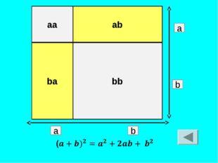 aa bb a b a b ba ab