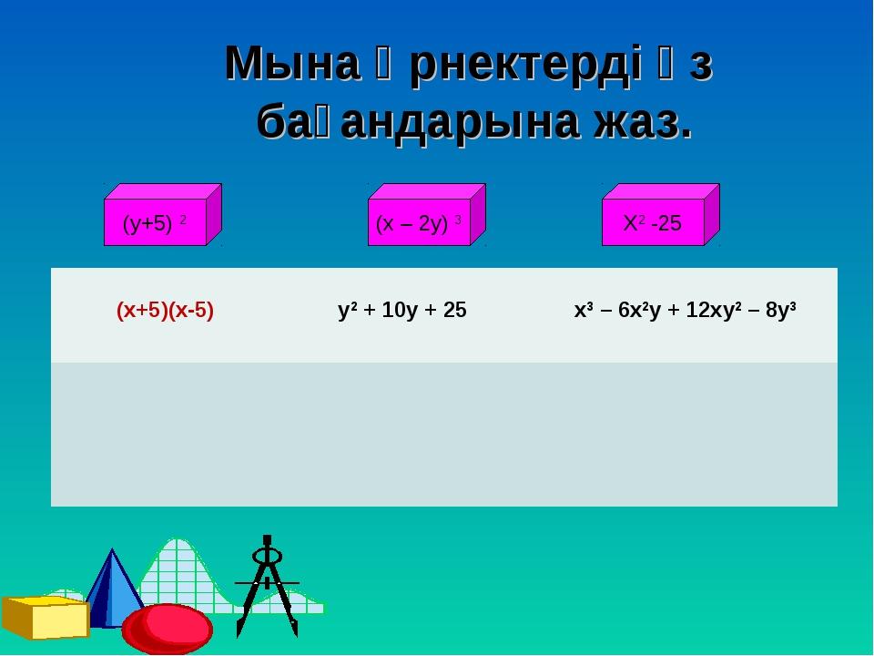Х2 -25 (у+5) 2 (х – 2у) 3 Мына өрнектерді өз бағандарына жаз. (х+5)(х-5) у2...
