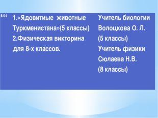 8.04 1.«Ядовитиые животные Туркменистана»(5 классы) 2.Физическаявикторина для
