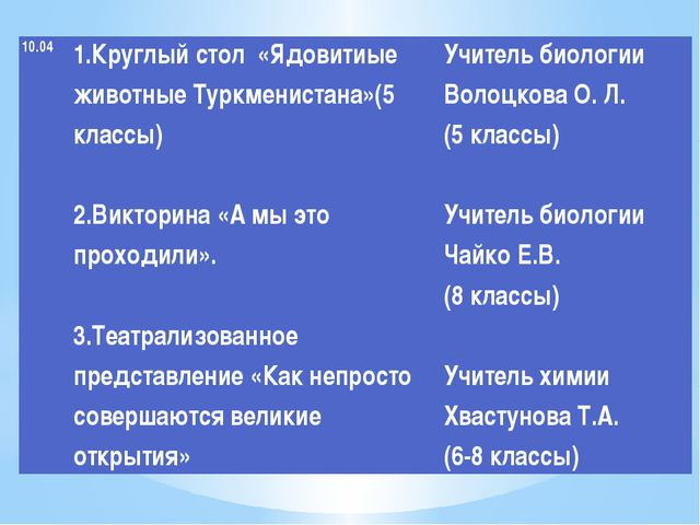 10.04 1.Круглыйстол «Ядовитиыеживотные Туркменистана»(5 классы) 2.Викторина «...