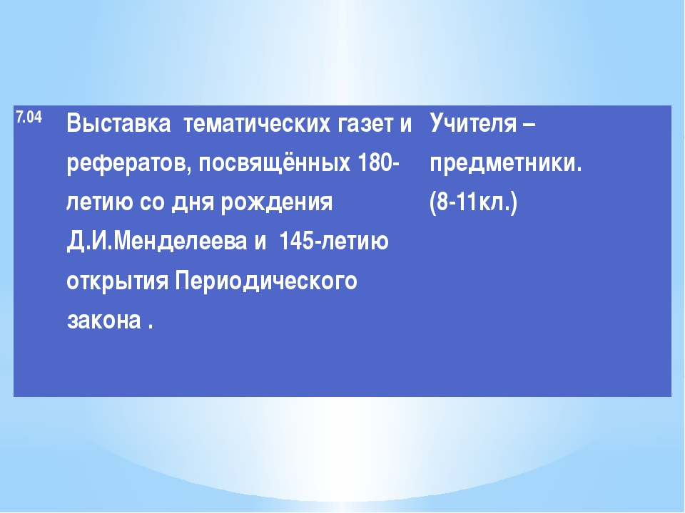 7.04 Выставкатематических газет и рефератов, посвящённых 180-летию со дня рож...