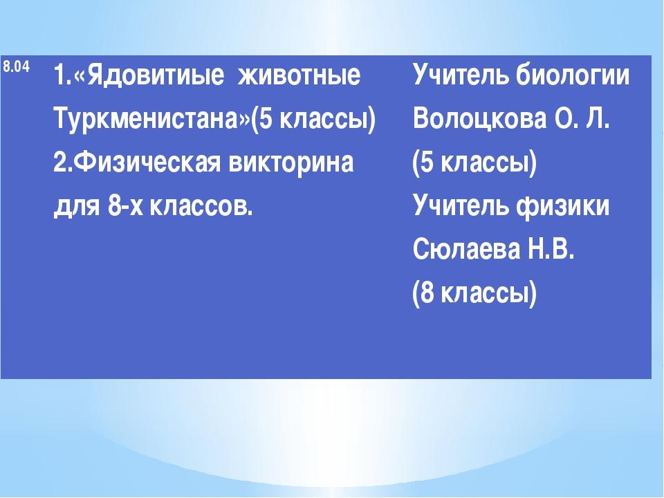 8.04 1.«Ядовитиые животные Туркменистана»(5 классы) 2.Физическаявикторина для...