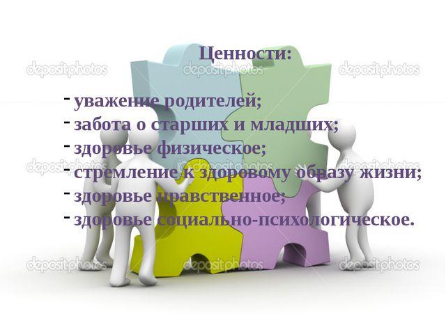Ценности: уважение родителей; забота о старших и младших; здоровье физическое...