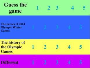 Guess the game	 1	2	3	4	5 The heroes of 2014 Olympic Winter Games	1	2	3	 4 	5