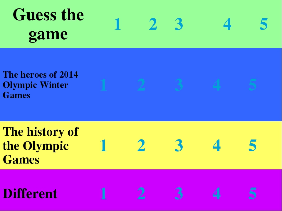 Guess the game	 1	2	3	4	5 The heroes of 2014 Olympic Winter Games	1	2	3	 4 	5...