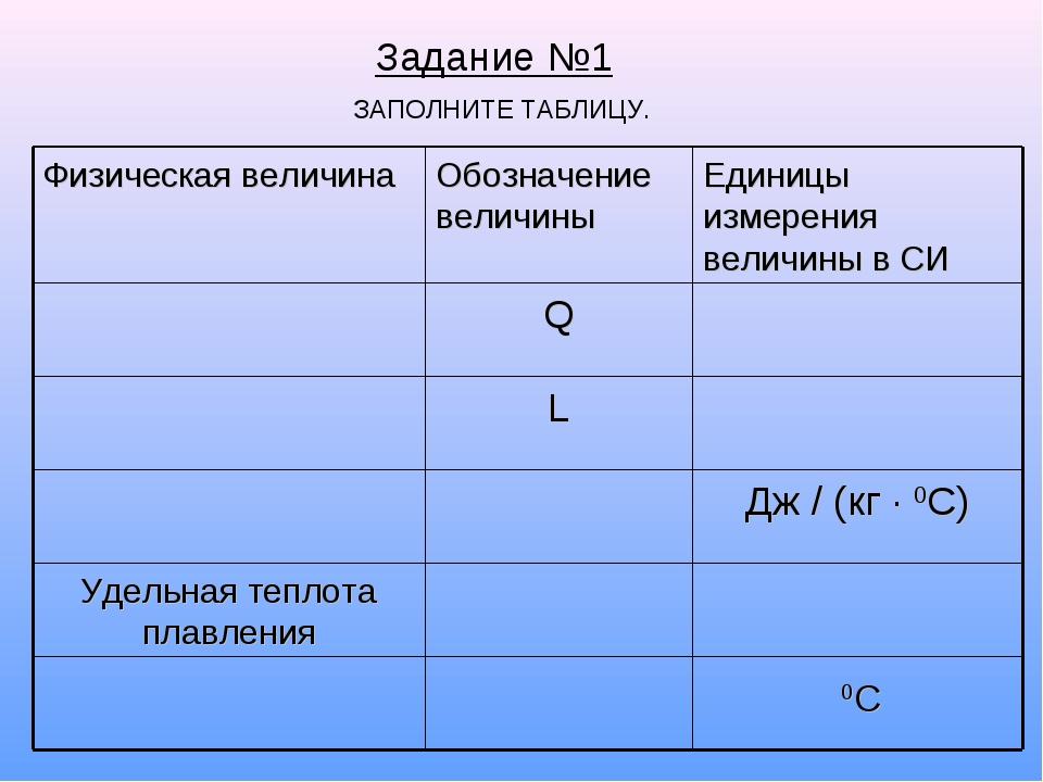 Задание №1 ЗАПОЛНИТЕ ТАБЛИЦУ. 0С