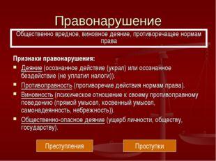Правонарушение Признаки правонарушения: Деяние (осознанное действие (украл) и