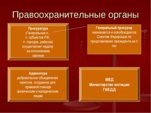 Правоохранительные органы Прокуратура (Генеральная п., п. субъектов РФ, п. го