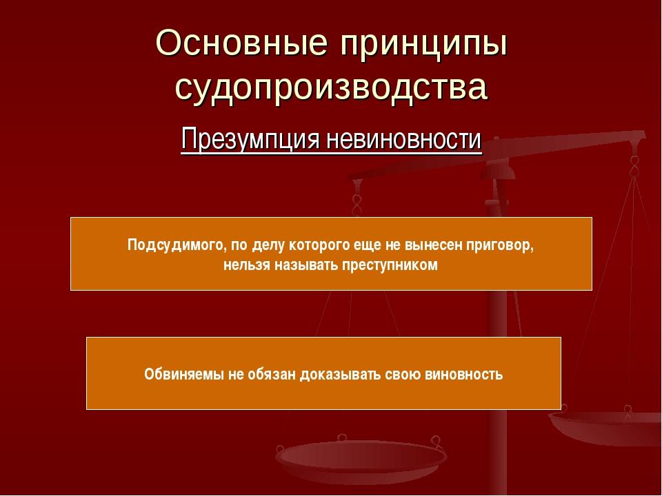 Основные принципы судопроизводства Презумпция невиновности Обвиняемы не обяза...