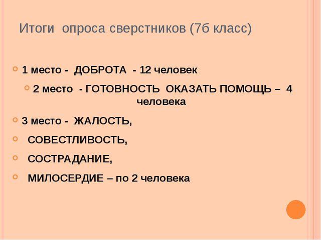 Итоги опроса сверстников (7б класс) 1 место - ДОБРОТА - 12 человек 2 место -...