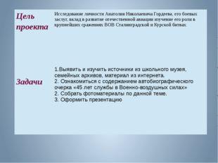 Цельпроекта Задачи Исследование личности Анатолия Николаевича Гордеева, его б