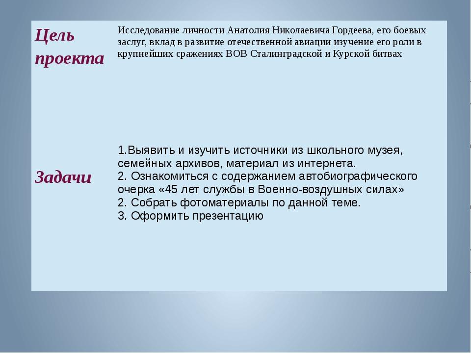 Цельпроекта Задачи Исследование личности Анатолия Николаевича Гордеева, его б...