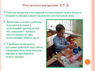 Результаты внедрения К Т Д: Ребенок является участником коллективной деятельн