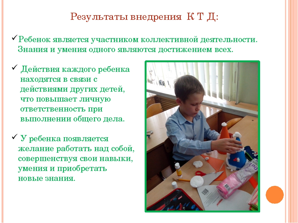 Результаты внедрения К Т Д: Ребенок является участником коллективной деятельн...