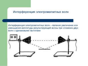 Интерференция электромагнитных волн Интерференция электромагнитных волн – явл