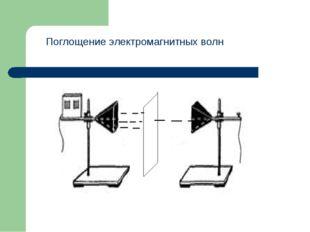 Поглощение электромагнитных волн