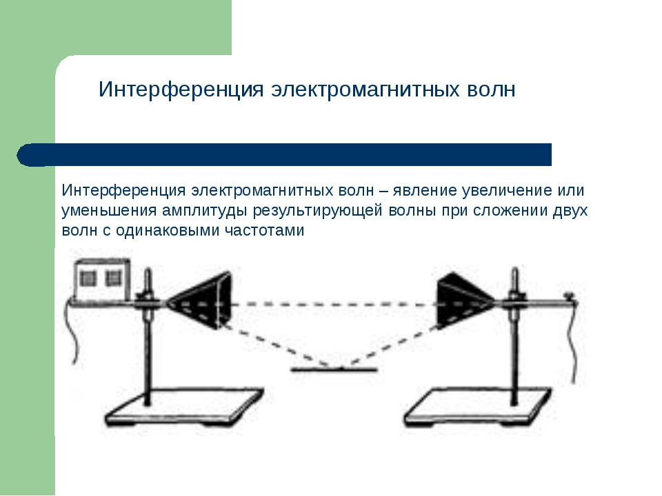 Интерференция электромагнитных волн Интерференция электромагнитных волн – явл...