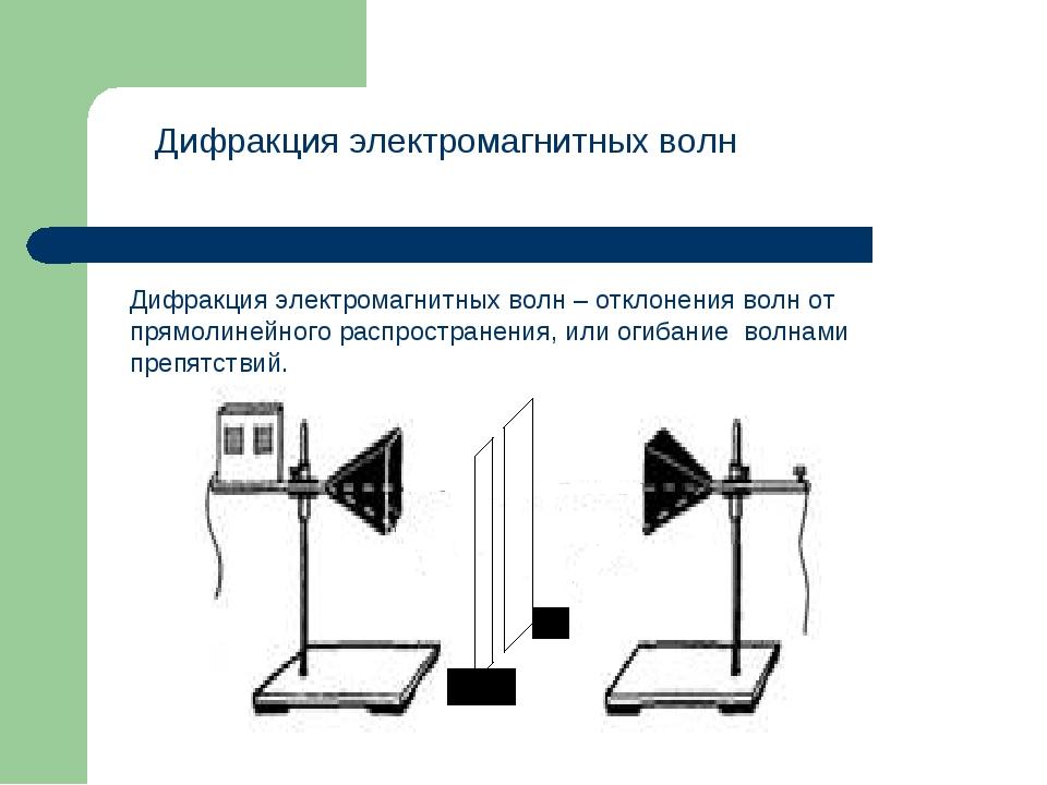 Дифракция электромагнитных волн Дифракция электромагнитных волн – отклонения...