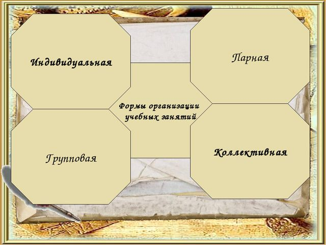 Формы организации учебных занятий Индивидуальная Групповая Парная Коллективная