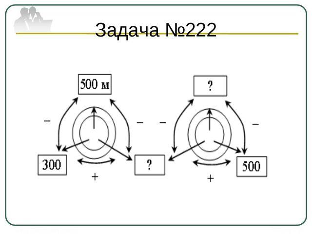 Задача №222