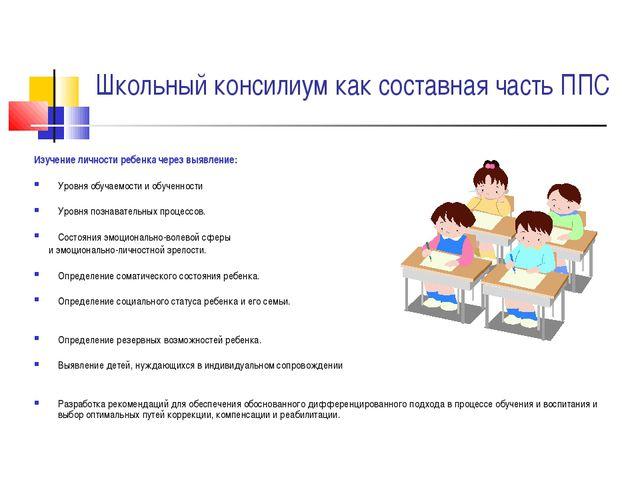 Школьный консилиум как составная часть ППС Изучение личности ребенка через вы...