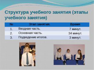 Структура учебного занятия (этапы учебного занятия) № Этап занятия. Время 1.