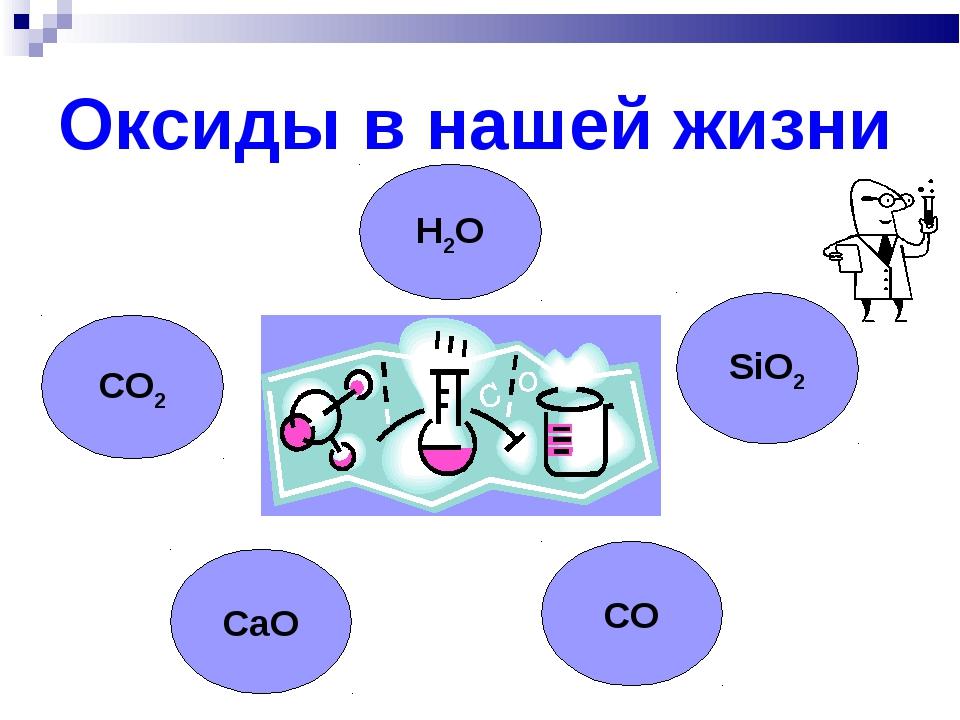Оксиды в нашей жизни SiO2 СаО СО СО2 Н2О