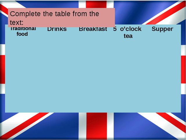 Complete the table from the text: Traditional food Drinks Breakfast 5 o'cloc...