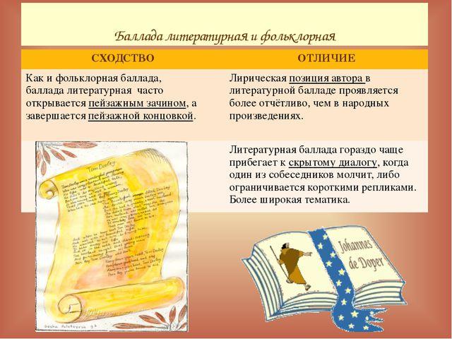 Баллада литературная и фольклорная СХОДСТВО ОТЛИЧИЕ Как и фольклорная баллада...