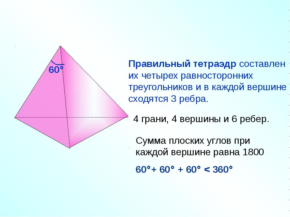 4 грани, 4 вершины и 6 ребер. Сумма плоских углов при каждой вершине равна 18...