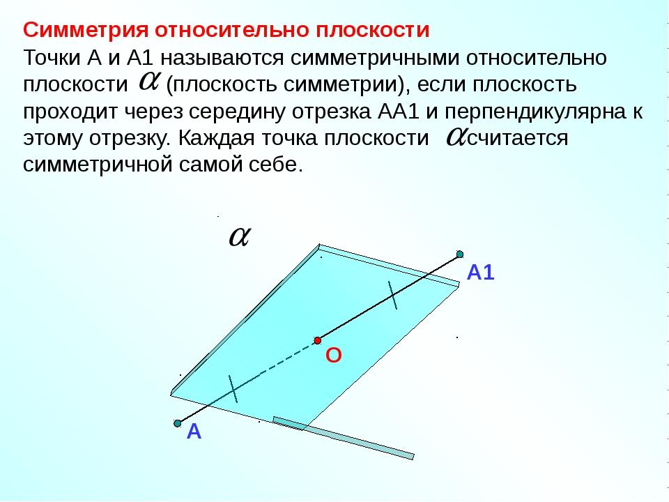 Симметрия относительно плоскости А Точки А и А1 называются симметричными отн...