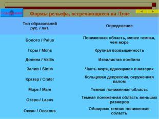 Формы рельефа, встречающиеся на Луне Содержание Тип образований рус. / лат.О