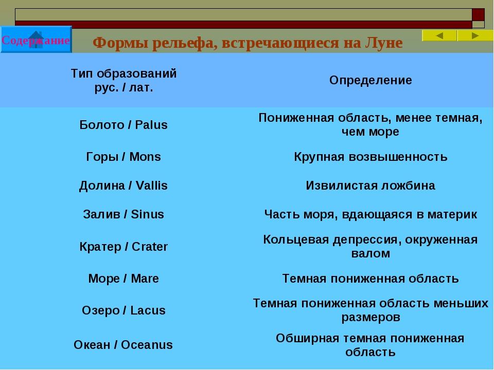Формы рельефа, встречающиеся на Луне Содержание Тип образований рус. / лат.О...