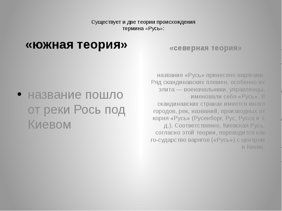 Существует и две теории происхождения термина «Русь»: «южная теория» название...
