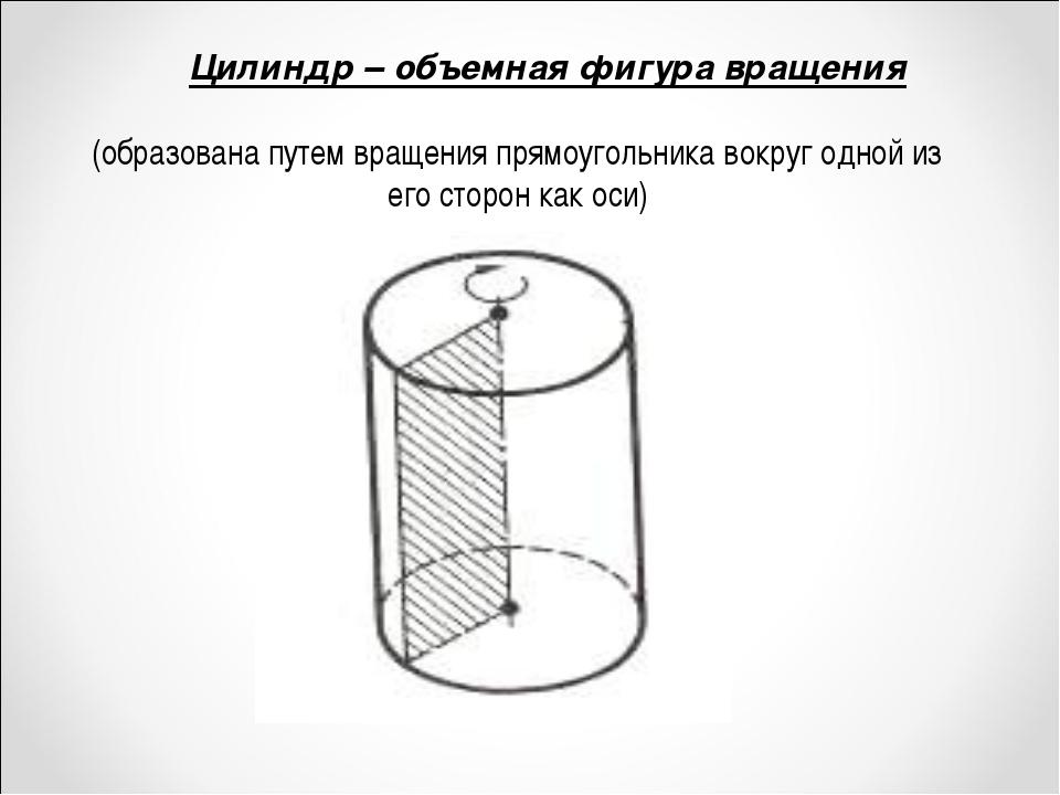 Цилиндр – объемная фигура вращения (образована путем вращения прямоугольника...