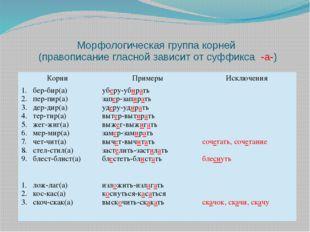 Морфологическая группа корней (правописание гласной зависит от суффикса -а-)