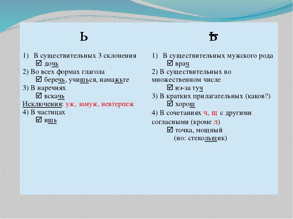 ь ь В существительных 3 склонения дочь 2) Во всех формах глагола беречь, уч...