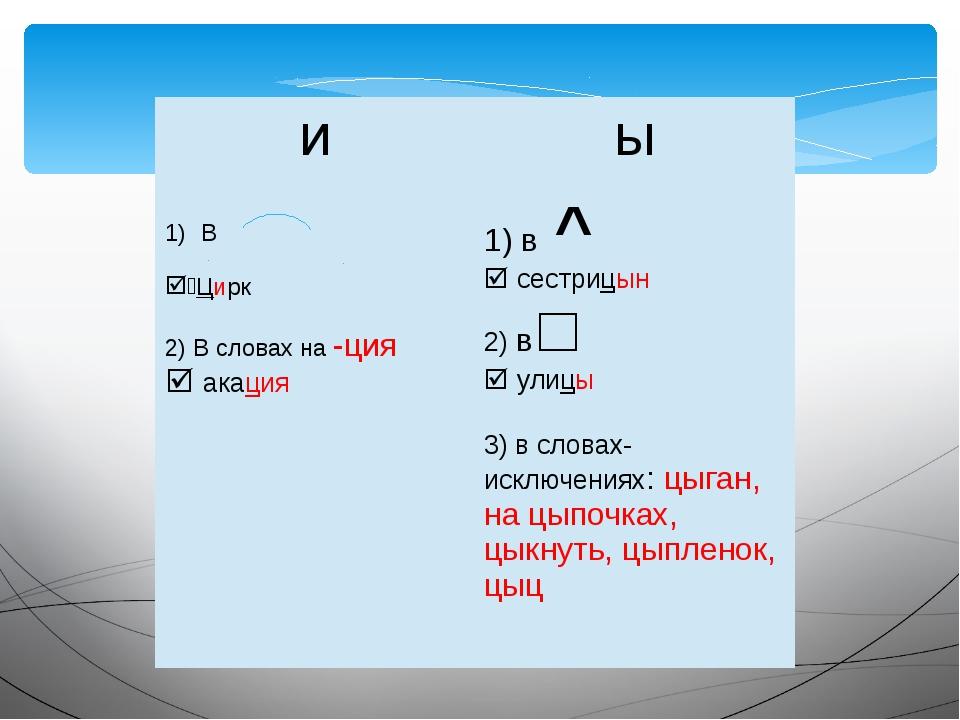 и ы В Цирк 2) В словах на-ция акация 1) в^  сестрицын 2)в□  улицы 3) в сл...