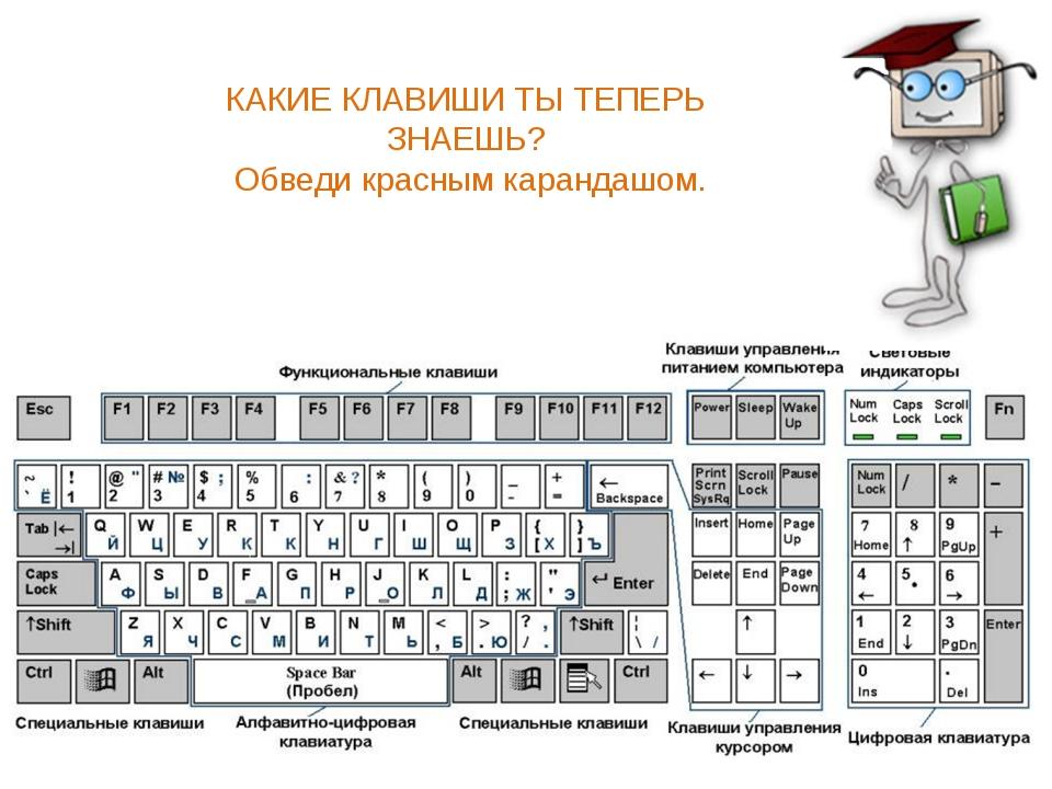 перепутана написанное раскладка изменить если клавиатуры как