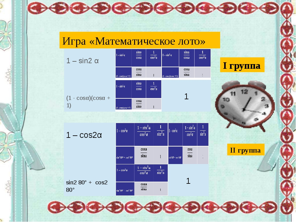 Игра «Математическое лото» I группа II группа  1 – sin2α   (1 - cosα)(cosα...