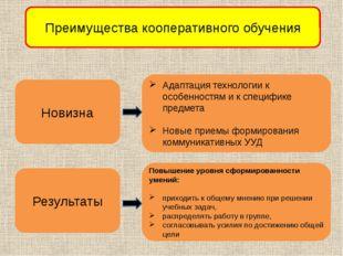 Преимущества кооперативного обучения Новизна Адаптация технологии к особеннос